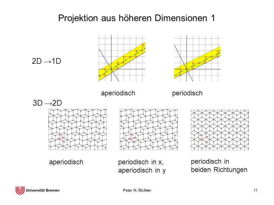 Peter H. Richter11 Projektion aus höheren Dimensionen 1 2D 1D aperiodisch periodisch 3D 2D aperiodisch periodisch in x, aperiodisch in y periodisch in
