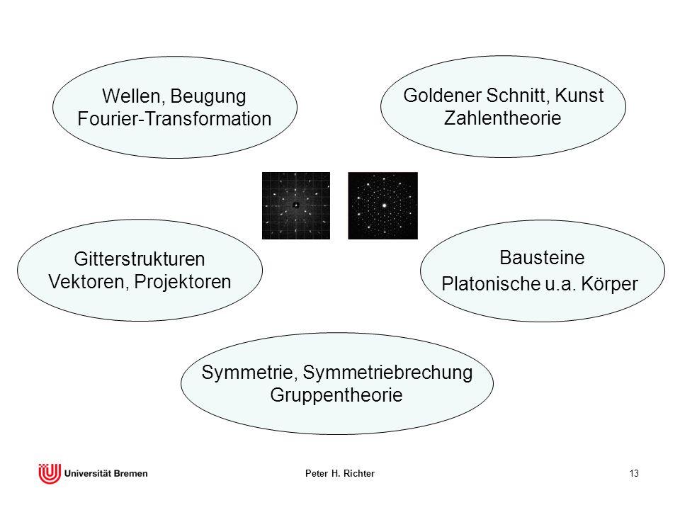 Peter H. Richter13 Wellen, Beugung Fourier-Transformation Goldener Schnitt, Kunst Zahlentheorie Gitterstrukturen Vektoren, Projektoren Bausteine Plato