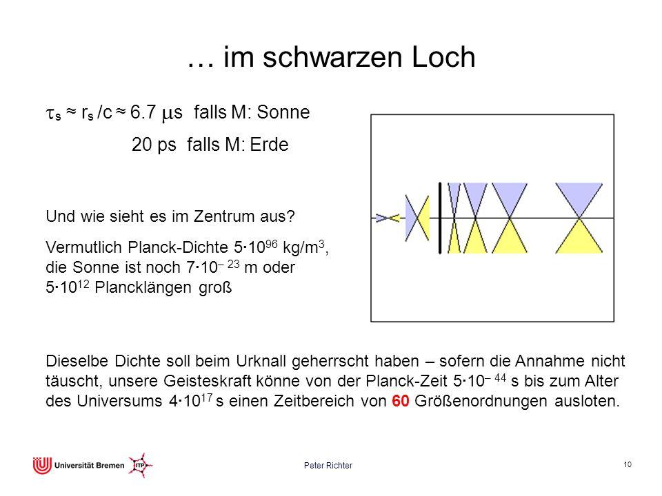 Peter Richter 10 … im schwarzen Loch s r s /c 6.7 s falls M: Sonne 20 ps falls M: Erde Und wie sieht es im Zentrum aus? Vermutlich Planck-Dichte 5·10