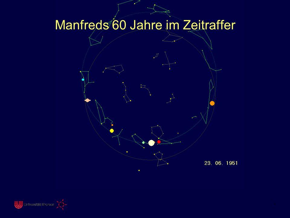 Peter Richter 4 Manfreds 60 Jahre im Zeitraffer
