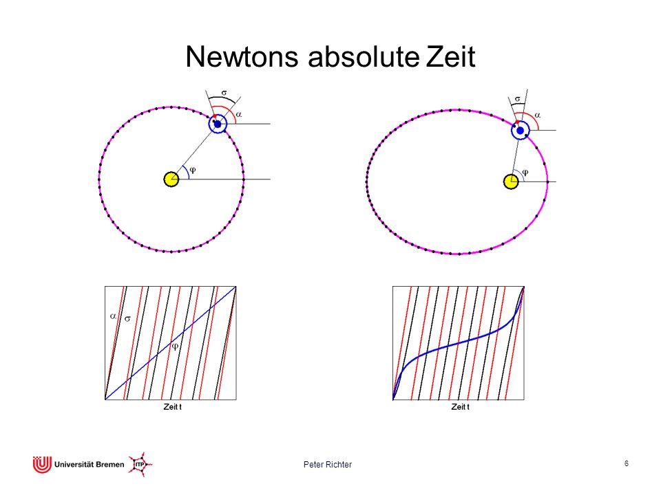 Peter Richter 6 Newtons absolute Zeit
