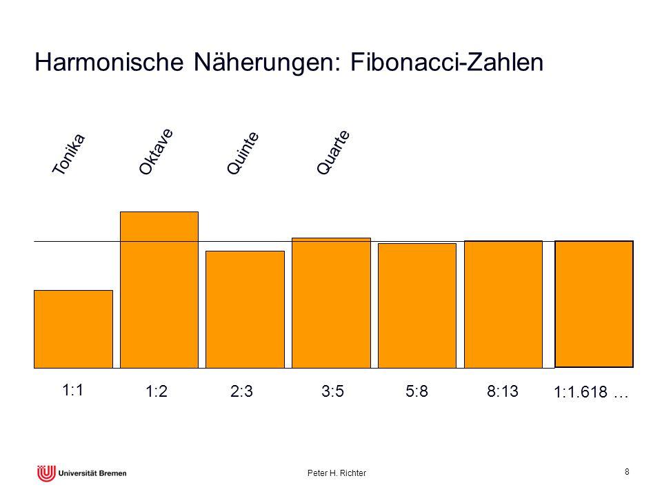 Peter H. Richter 8 Harmonische Näherungen: Fibonacci-Zahlen 1:1 1:2 2:3 3:5 5:8 8:13 1:1.618 … Tonika Oktave Quinte Quarte