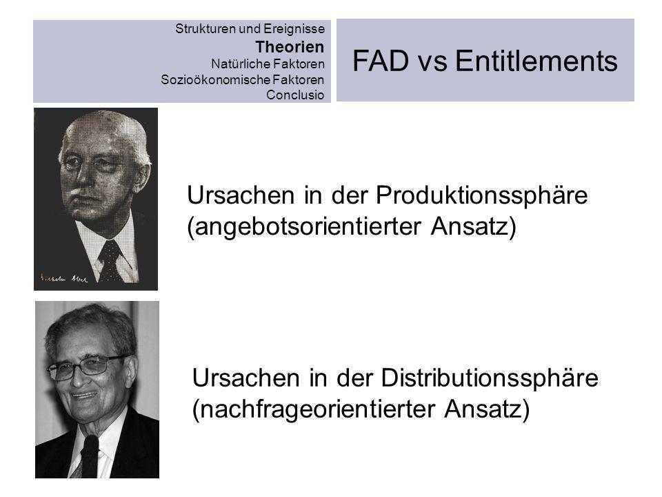 Strukturen und Ereignisse Theorien Natürliche Faktoren Sozioökonomische Faktoren Conclusio FAD vs Entitlements Ursachen in der Produktionssphäre (ange