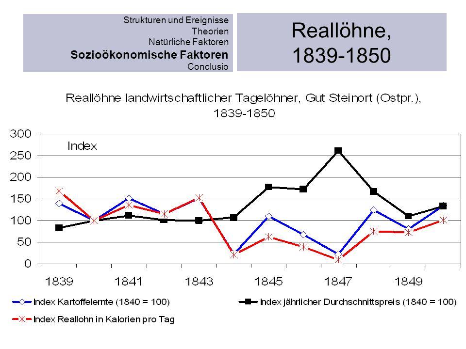 Strukturen und Ereignisse Theorien Natürliche Faktoren Sozioökonomische Faktoren Conclusio Reallöhne, 1839-1850