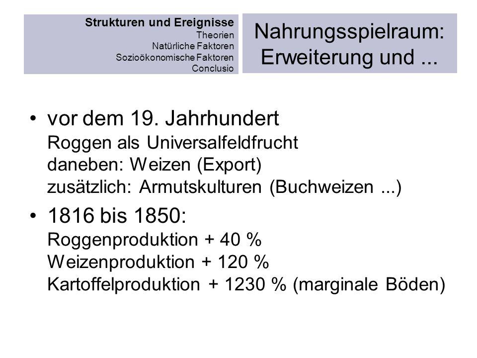 Strukturen und Ereignisse Theorien Natürliche Faktoren Sozioökonomische Faktoren Conclusio Ernteresultate 1846 Rheinland Roggen 48 %, Weizen 88 %, Kartoffeln 72 % Sachsen Roggen 59 %, Weizen 74 %, Kartoffeln 63 % Schlesien Roggen 63 %, Weizen 73 %, Kartoffeln 51 % (Quelle: Reden 1853)