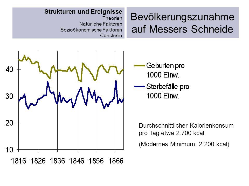 Strukturen und Ereignisse Theorien Natürliche Faktoren Sozioökonomische Faktoren Conclusio Bevölkerungszunahme auf Messers Schneide Durchschnittlicher