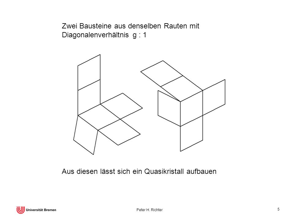 Peter H. Richter 5 Zwei Bausteine aus denselben Rauten mit Diagonalenverhältnis g : 1 Aus diesen lässt sich ein Quasikristall aufbauen