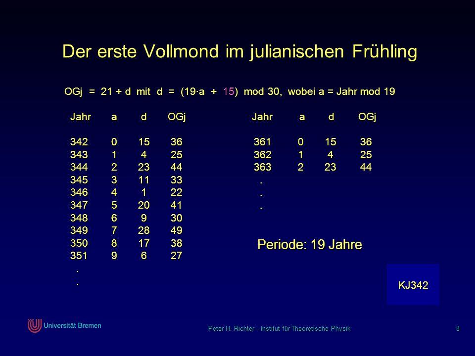 Peter H. Richter - Institut für Theoretische Physik 8 Der erste Vollmond im julianischen Frühling OGj = 21 + d mit d = (19a + 15) mod 30, wobei a = Ja