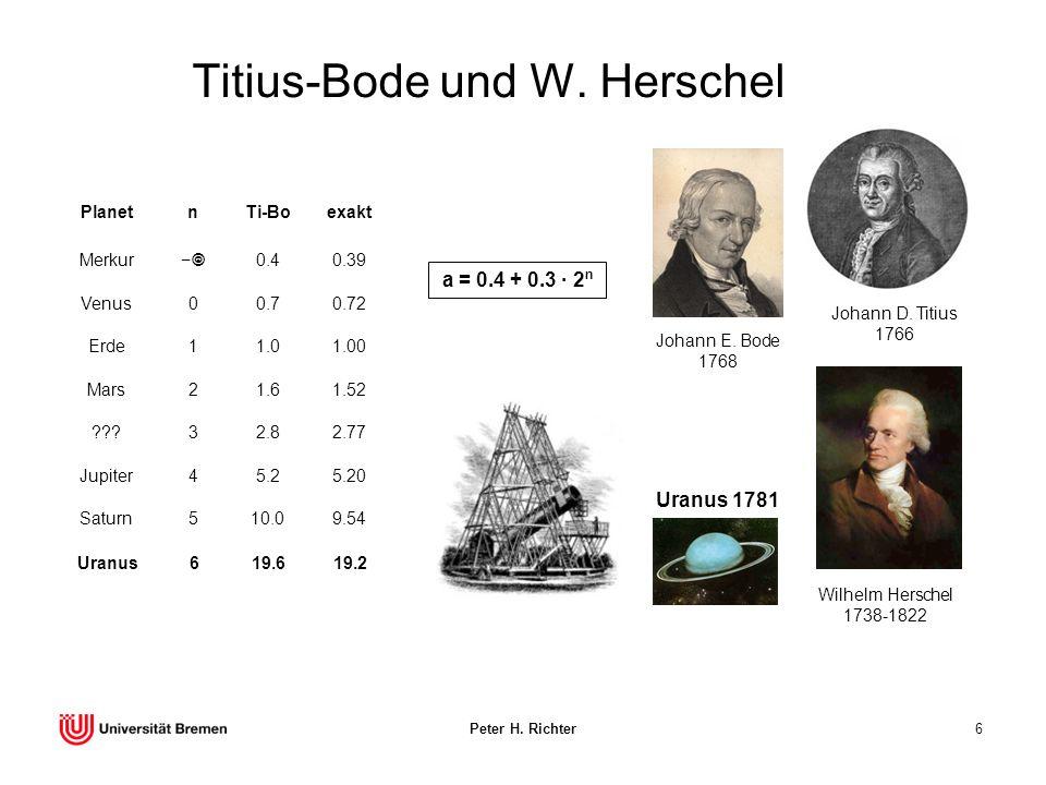 Peter H. Richter6 Titius-Bode und W. Herschel PlanetnTi-Boexakt Merkur 0.40.39 Venus00.70.72 Erde11.01.00 Mars21.61.52 ???32.82.77 Jupiter45.25.20 Sat