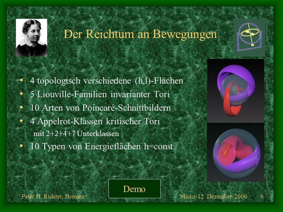 Mainz 12. Dezember 2000Peter H. Richter, Bremen6 Der Reichtum an Bewegungen 4 topologisch verschiedene (h,l)-Flächen 5 Liouville-Familien invarianter