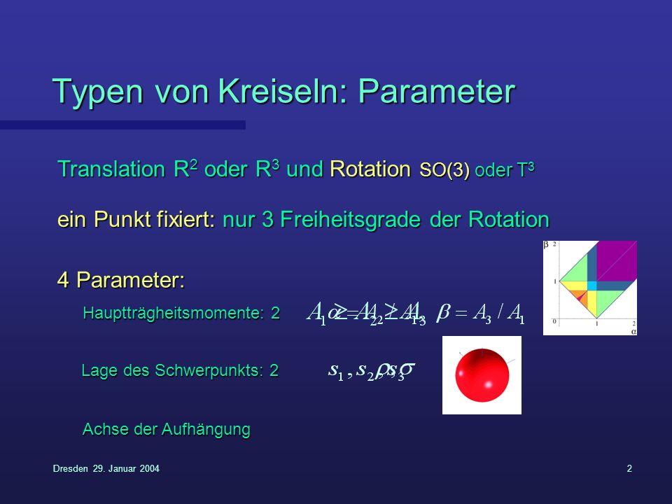 Dresden 29. Januar 20042 Typen von Kreiseln: Parameter Translation R 2 oder R 3 und Rotation SO(3) oder T 3 4 Parameter: Hauptträgheitsmomente: 2 Haup
