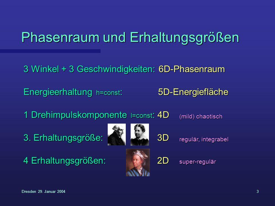 Dresden 29. Januar 20043 Phasenraum und Erhaltungsgrößen 3 Winkel + 3 Geschwindigkeiten: 6D-Phasenraum Energieerhaltung h=const : 5D-Energiefläche 1 D