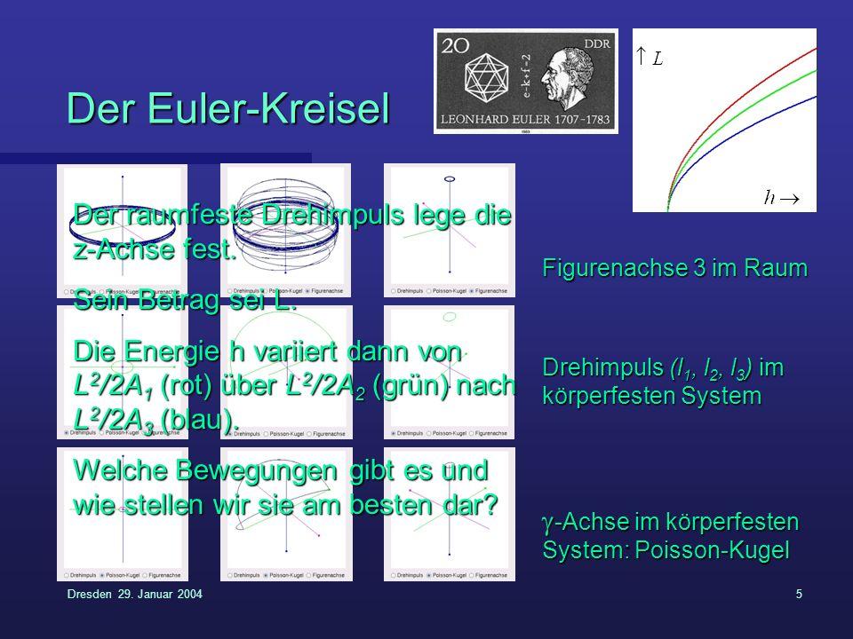 Dresden 29. Januar 20045 Der Euler-Kreisel Figurenachse 3 im Raum Drehimpuls (l 1, l 2, l 3 ) im körperfesten System -Achse im körperfesten System: Po