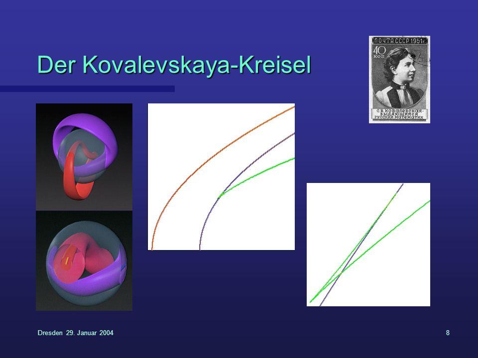 Dresden 29. Januar 20048 Der Kovalevskaya-Kreisel
