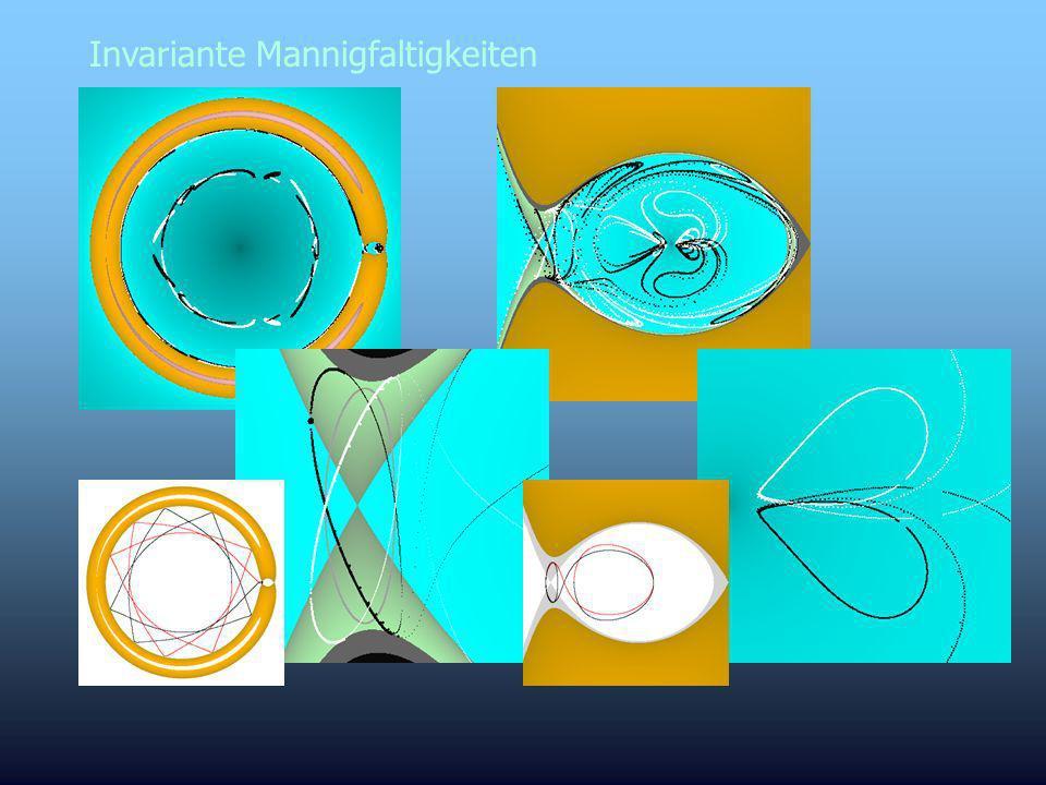 Orbit c und sein Chaos Invariante Mannigfaltigkeiten