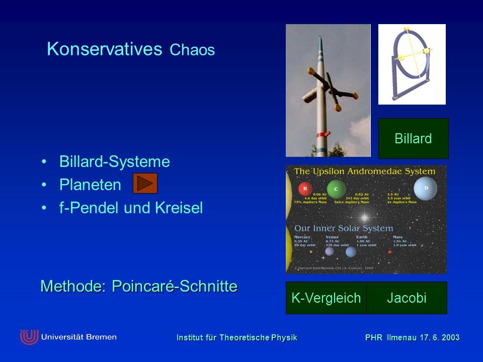 Institut für Theoretische Physik PHR Ilmenau 17. 6. 2003 Billard-Systeme Planeten f-Pendel und Kreisel Methode: Poincaré-Schnitte Billard K-VergleichJ