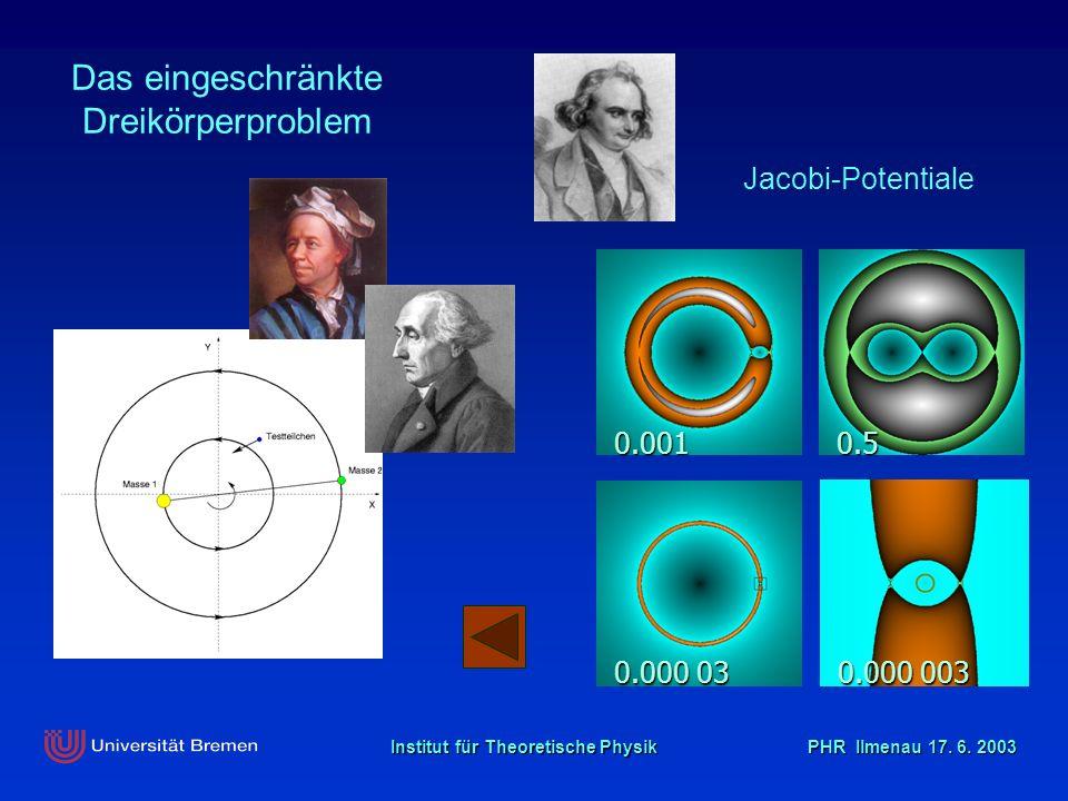 Institut für Theoretische Physik PHR Ilmenau 17. 6. 2003 Das eingeschränkte Dreikörperproblem 0.5 0.000 03 0.000 003 0.001 Jacobi-Potentiale