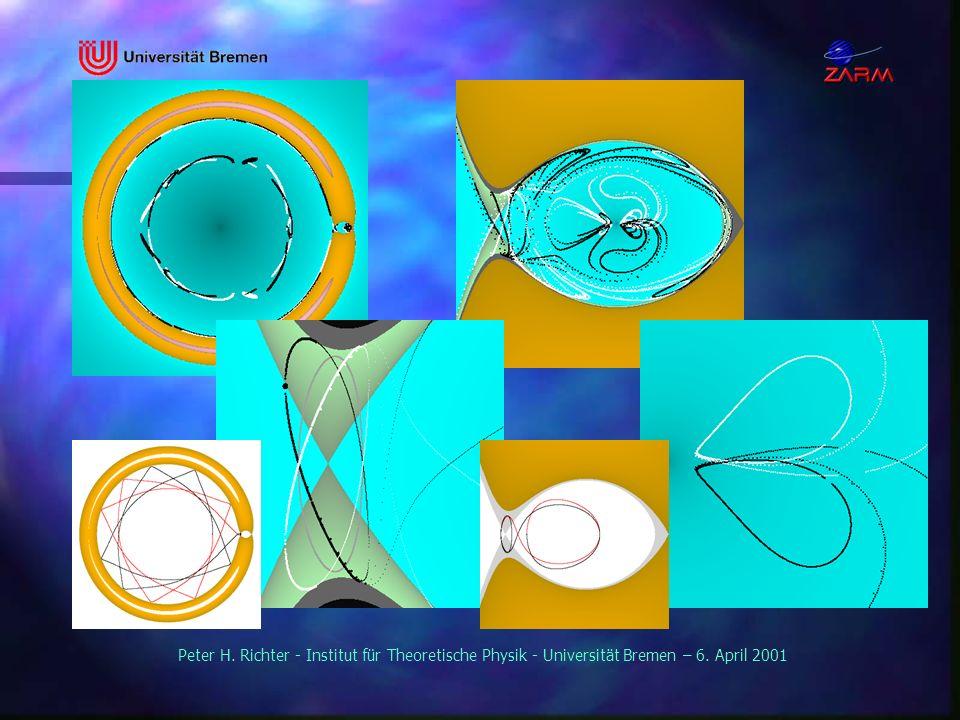 Peter H. Richter - Institut für Theoretische Physik - Universität Bremen – 6. April 2001 Orbit c und sein Chaos