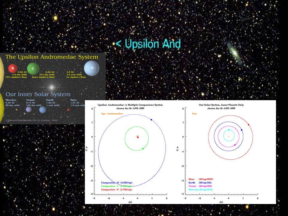 Peter H. Richter - Institut für Theoretische Physik - Universität Bremen – 6. April 2001 Ypsilon Andromedae
