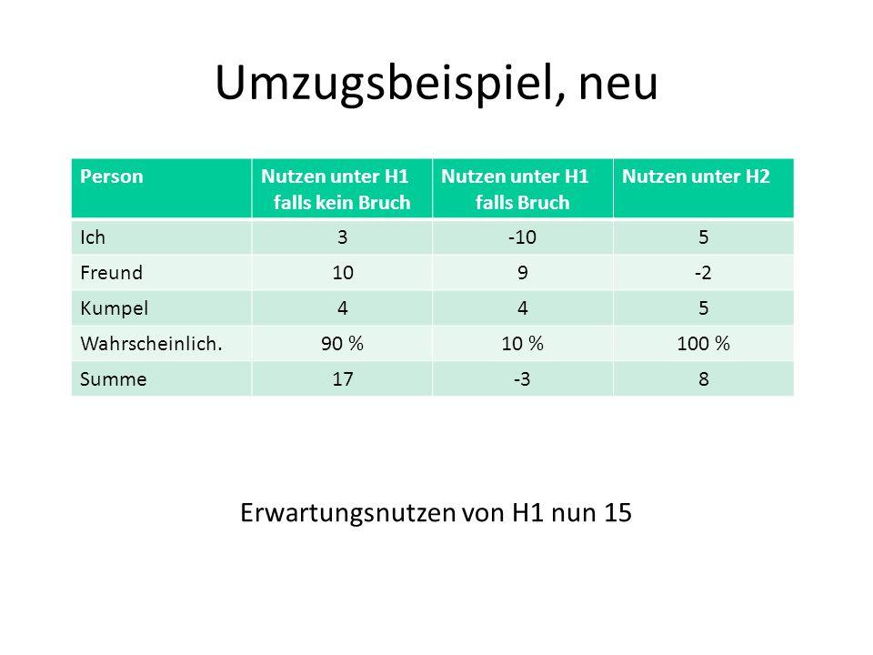 Umzugsbeispiel, neu PersonNutzen unter H1 falls kein Bruch Nutzen unter H1 falls Bruch Nutzen unter H2 Ich3-105 Freund109-2 Kumpel445 Wahrscheinlich.9