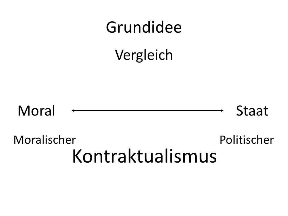 Grundidee Vergleich Moral Staat MoralischerPolitischer Kontraktualismus