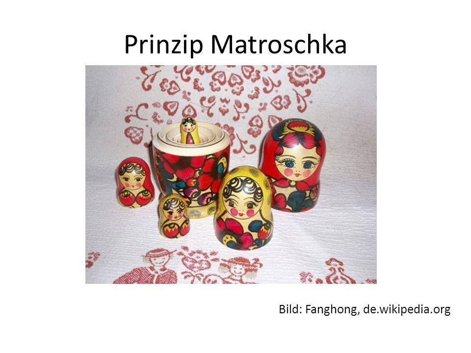 Prinzip Matroschka Bild: Fanghong, de.wikipedia.org