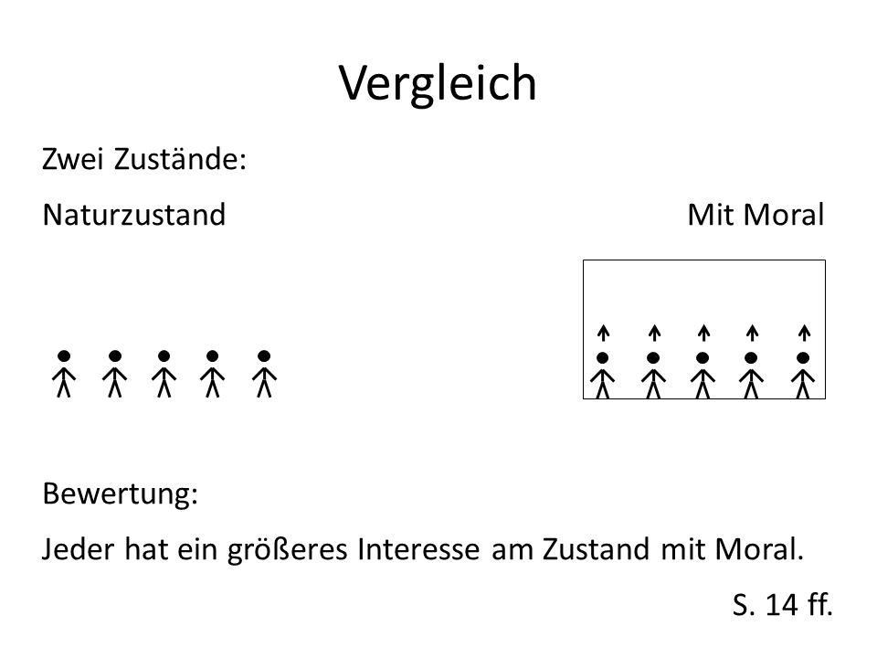 Vergleich Zwei Zustände: Naturzustand Mit Moral Bewertung: Jeder hat ein größeres Interesse am Zustand mit Moral. S. 14 ff.