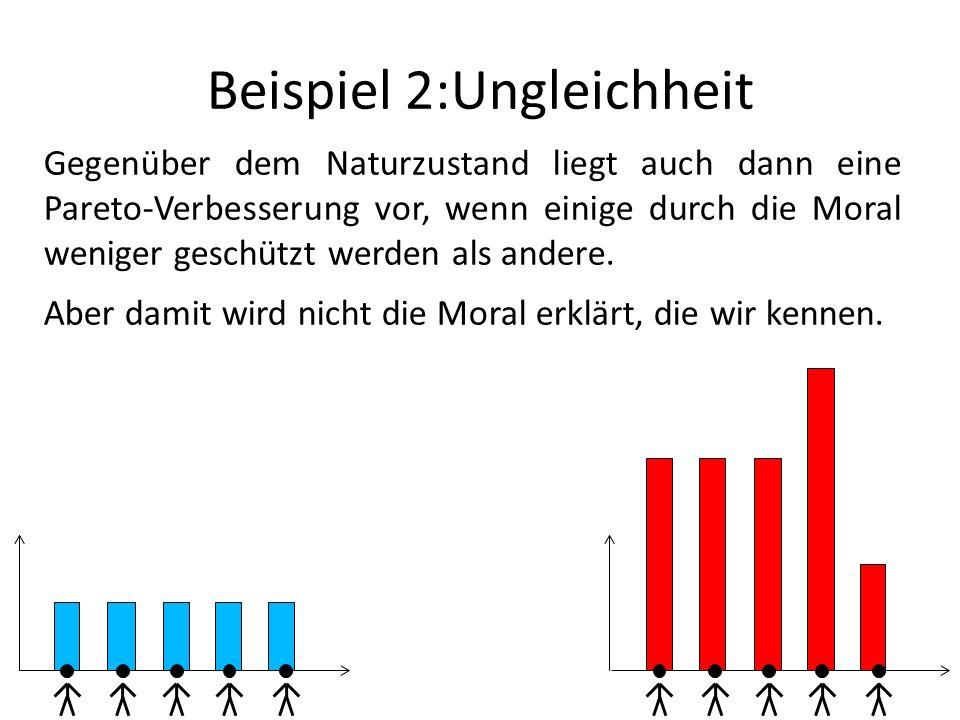 Beispiel 2:Ungleichheit Gegenüber dem Naturzustand liegt auch dann eine Pareto-Verbesserung vor, wenn einige durch die Moral weniger geschützt werden