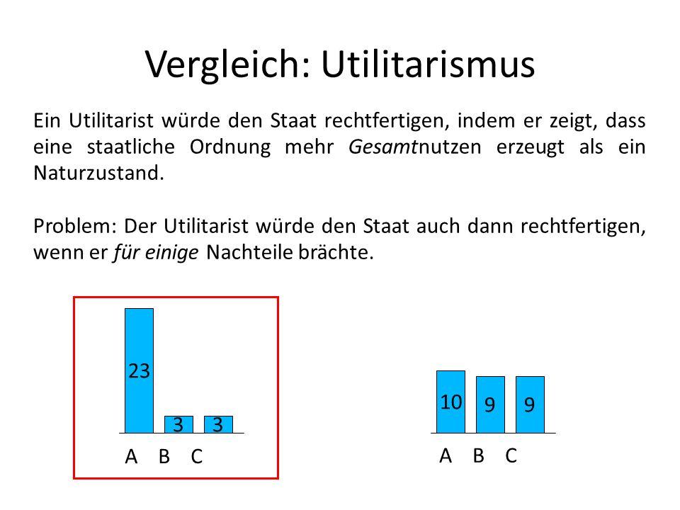 Vergleich: Utilitarismus Ein Utilitarist würde den Staat rechtfertigen, indem er zeigt, dass eine staatliche Ordnung mehr Gesamtnutzen erzeugt als ein