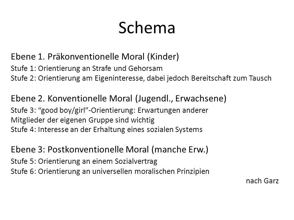 Schema Ebene 1. Präkonventionelle Moral (Kinder) Stufe 1: Orientierung an Strafe und Gehorsam Stufe 2: Orientierung am Eigeninteresse, dabei jedoch Be