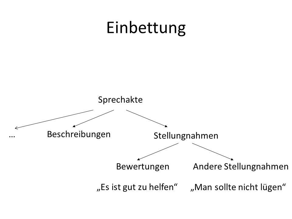 a.Intersubjektiver Geltungsanspruch Egon: Stare sind Zugvögel.