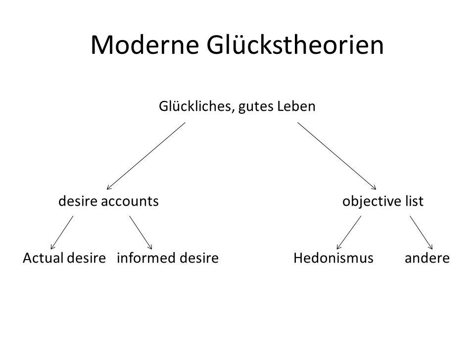 Moderne Glückstheorien Glückliches, gutes Leben desire accounts objective list Actual desire informed desire Hedonismus andere