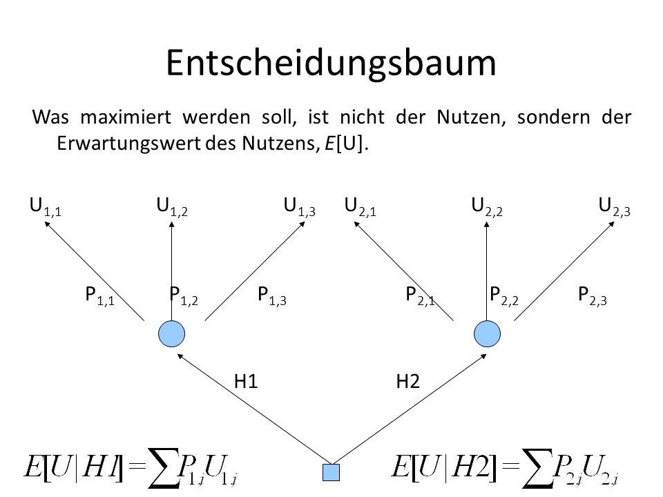 Entscheidungsbaum Was maximiert werden soll, ist nicht der Nutzen, sondern der Erwartungswert des Nutzens, E[U].
