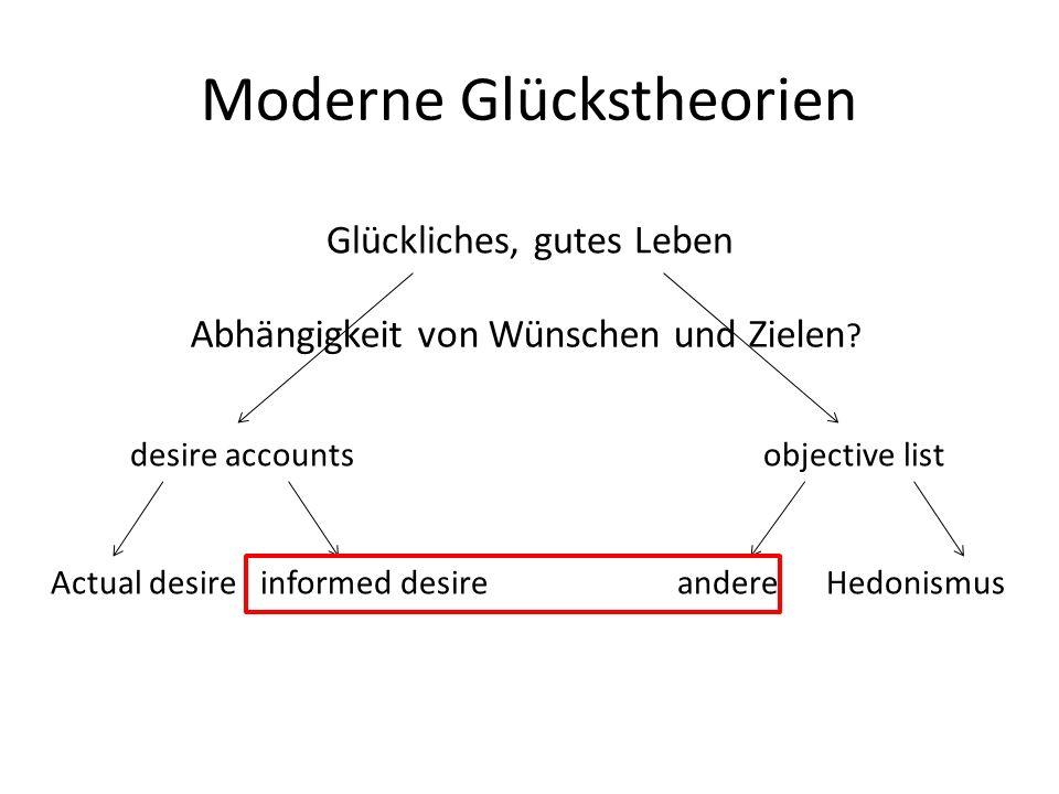 Moderne Glückstheorien Glückliches, gutes Leben desire accounts objective list Actual desire informed desire andere Hedonismus Abhängigkeit von Wünschen und Zielen ?