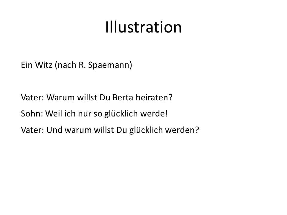 Illustration Ein Witz (nach R.Spaemann) Vater: Warum willst Du Berta heiraten.