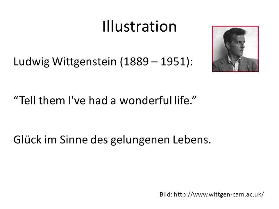 Illustration Ludwig Wittgenstein (1889 – 1951): Tell them I've had a wonderful life. Glück im Sinne des gelungenen Lebens. Bild: http://www.wittgen-ca