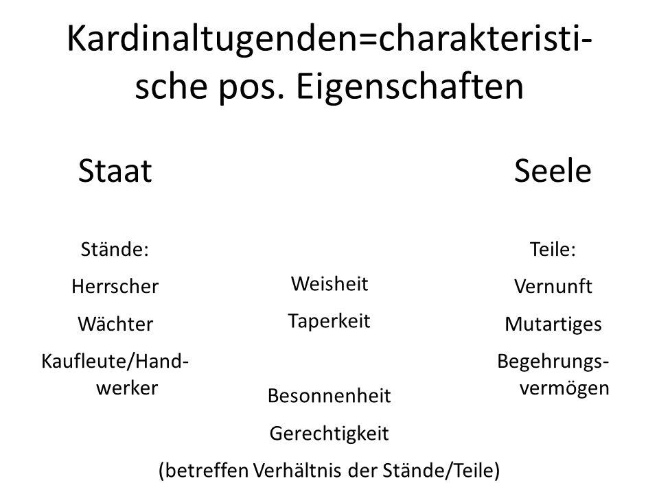 Kardinaltugenden=charakteristi- sche pos. Eigenschaften Staat Stände: Herrscher Wächter Kaufleute/Hand- werker Seele Teile: Vernunft Mutartiges Begehr