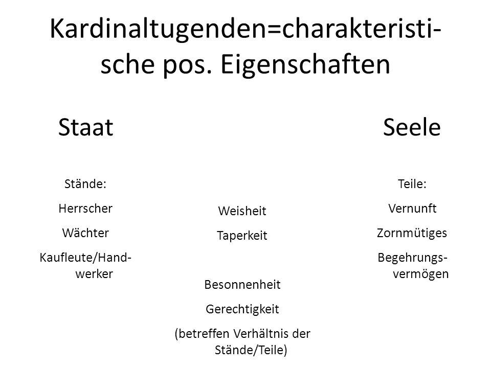 Kardinaltugenden=charakteristi- sche pos. Eigenschaften Staat Stände: Herrscher Wächter Kaufleute/Hand- werker Seele Teile: Vernunft Zornmütiges Begeh