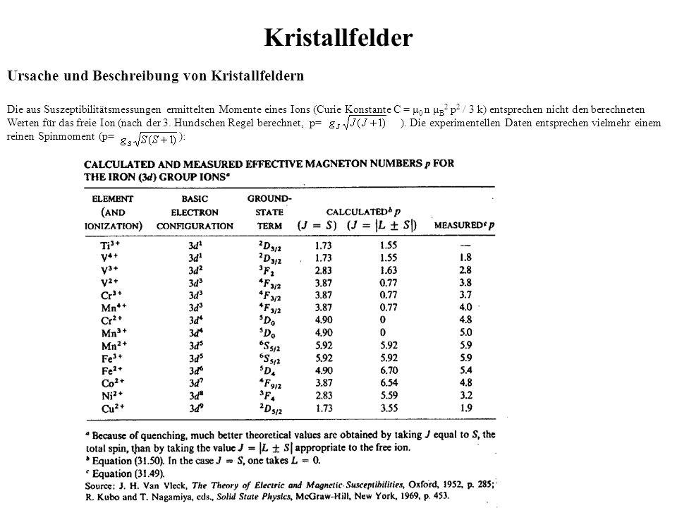Kristallfelder Ursache und Beschreibung von Kristallfeldern Die aus Suszeptibilitätsmessungen ermittelten Momente eines Ions (Curie Konstante C = μ 0