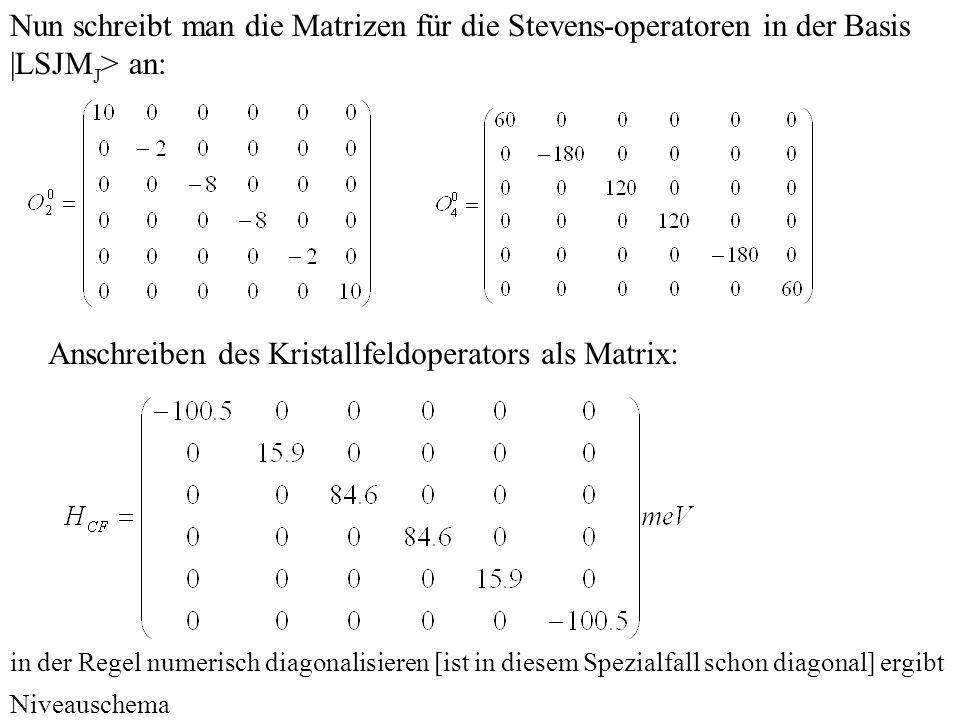 Nun schreibt man die Matrizen für die Stevens-operatoren in der Basis  LSJM J > an: Anschreiben des Kristallfeldoperators als Matrix: in der Regel num