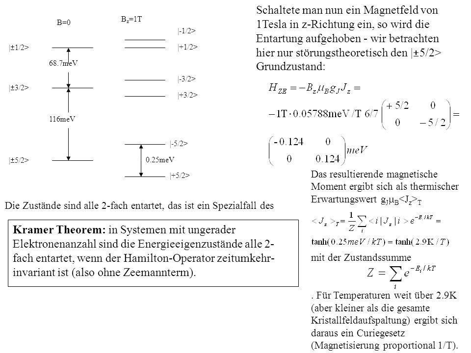   5/2>   3/2>   1/2> B=0  +5/2>  -5/2>  +3/2>  -3/2>  +1/2>  -1/2> 68.7meV 116meV 0.25meV B z =1T Die Zustände sind alle 2-fach entartet, das ist ein