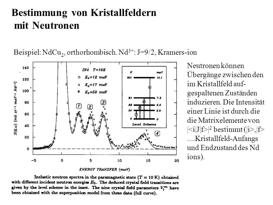 Bestimmung von Kristallfeldern mit Neutronen Beispiel: NdCu 2, orthorhombisch. Nd 3+ : J=9/2, Kramers-ion Neutronen können Übergänge zwischen den im K