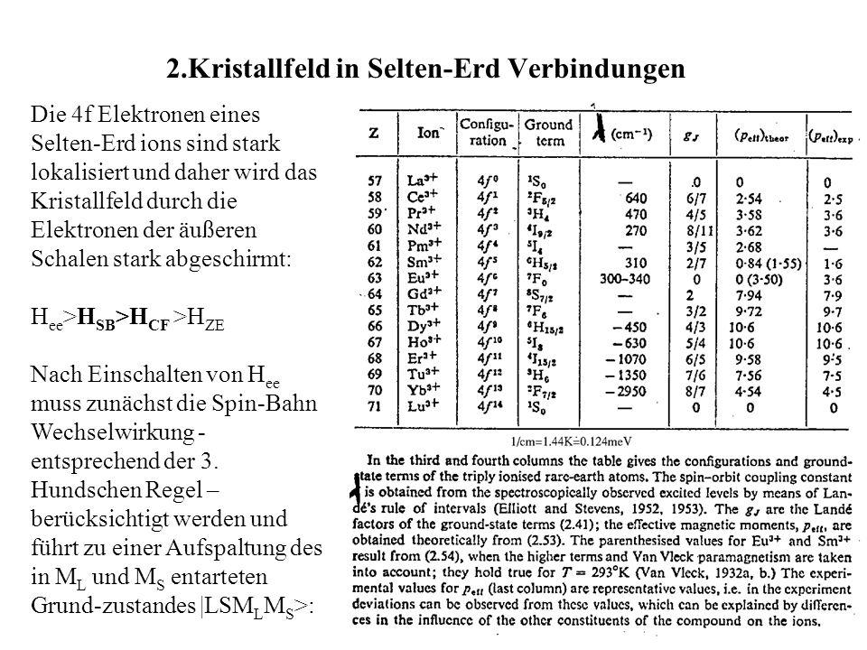 2.Kristallfeld in Selten-Erd Verbindungen Die 4f Elektronen eines Selten-Erd ions sind stark lokalisiert und daher wird das Kristallfeld durch die Ele