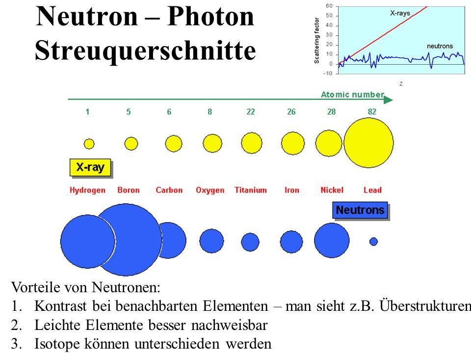 Neutron – Photon Streuquerschnitte Vorteile von Neutronen: 1.Kontrast bei benachbarten Elementen – man sieht z.B. Überstrukturen 2.Leichte Elemente be