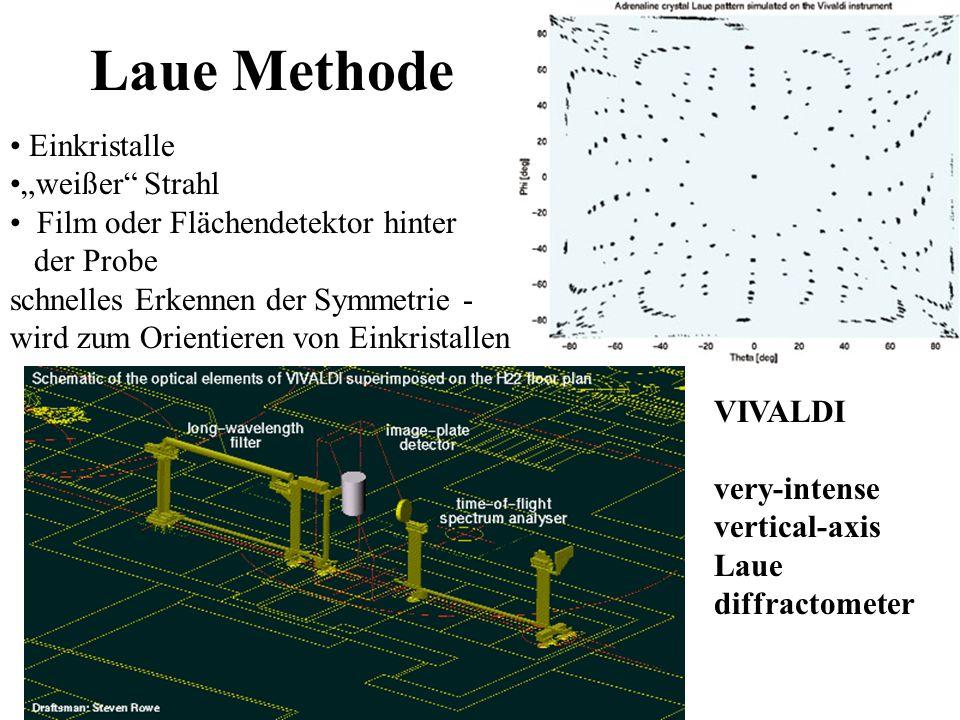 Laue Methode Einkristalle weißer Strahl Film oder Flächendetektor hinter der Probe schnelles Erkennen der Symmetrie - wird zum Orientieren von Einkris