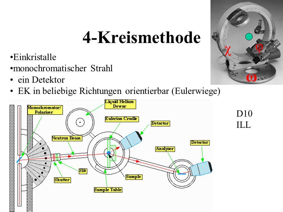 4-Kreismethode Einkristalle monochromatischer Strahl ein Detektor EK in beliebige Richtungen orientierbar (Eulerwiege) D10 ILL φ χ ω