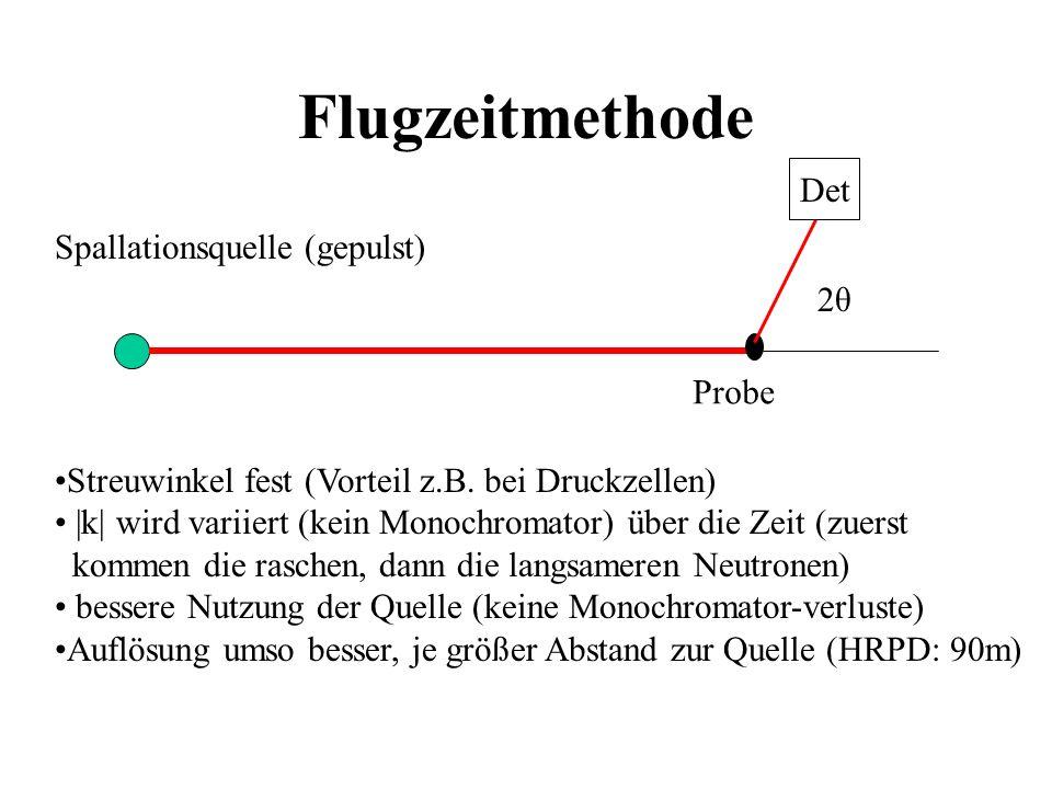 Flugzeitmethode Spallationsquelle (gepulst) Probe Det 2θ2θ Streuwinkel fest (Vorteil z.B. bei Druckzellen) |k| wird variiert (kein Monochromator) über