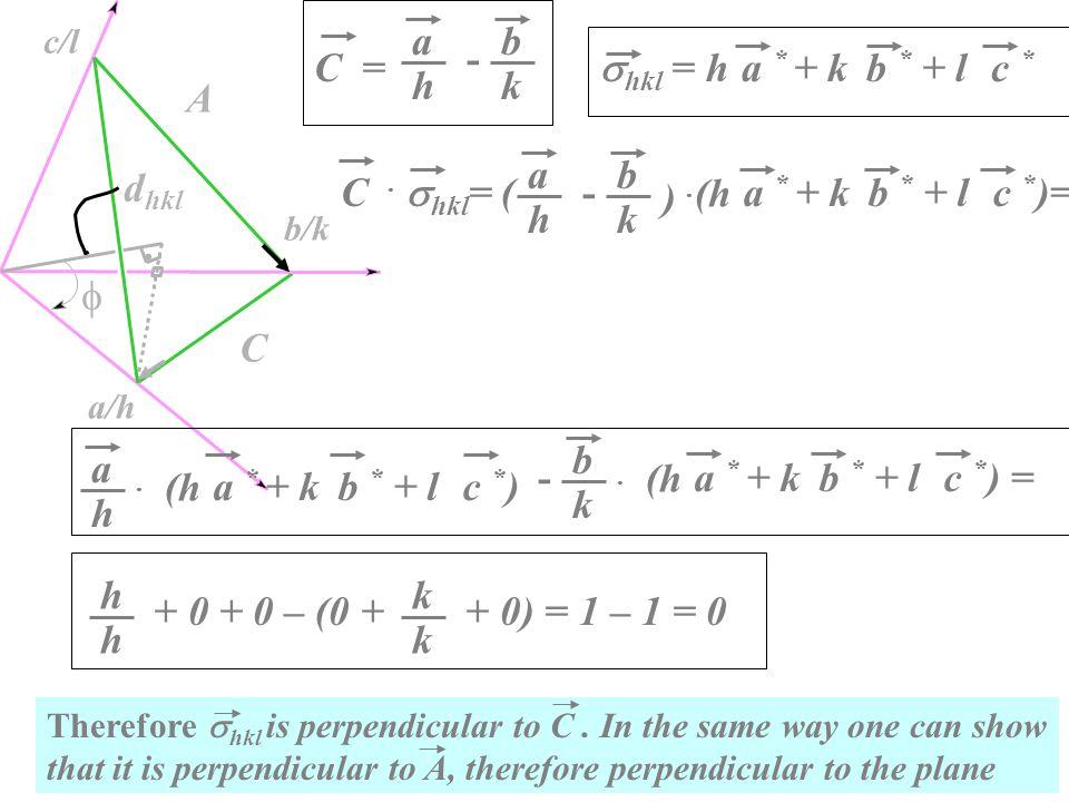 . a/h c/l b/k A C d hkl C = a h b k - hk ab - C. hkl = ( ). (h a * + kb * + lc * )= b h k a -. (h a * + kb * + lc * ) (h a * + kb * + lc * ) =. h h +