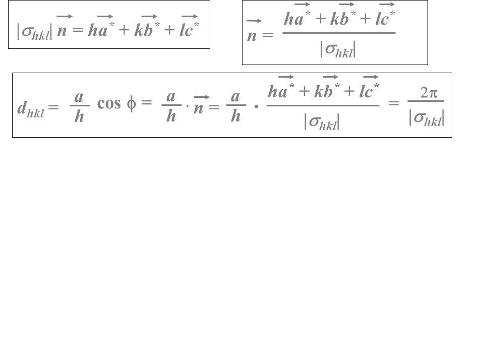 | hkl | n = ha * + kb * + lc * ha * + kb * + lc * | hkl | n = a h d hkl = cos = a h. n = a h ha * + kb * + lc * | hkl |. =