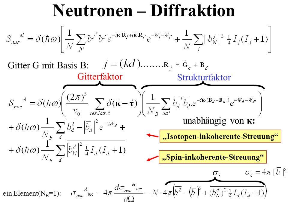 Neutronen – Diffraktion Gitter G mit Basis B: Isotopen-inkoherente-Streuung Spin-inkoherente-Streuung unabhängig von κ: Gitterfaktor Strukturfaktor ei